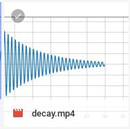 matplotlib animation] 5  Decay(軸の更新アニメーション) – サボテン
