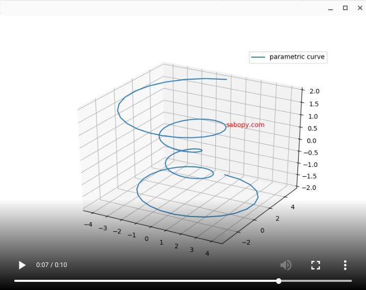 matplotlib animation] 48  3Dグラフ上でのテキストのアニメーション